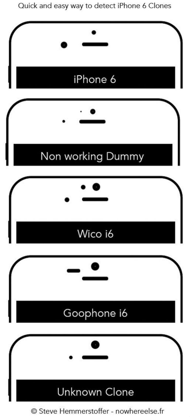 iPhone 6 rubato o falso